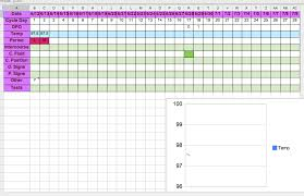 Fluid Chart Template Free Fertility Chart Crossing The Double Pink Lines