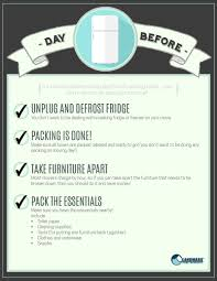 Moving Day Is Tomorrow Check Off Your To Do List With This