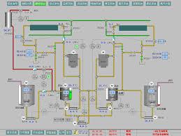 distributed control system block diagram the wiring diagram dcs block diagram vidim wiring diagram block diagram