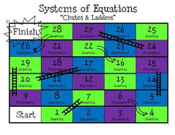 Solving systems of equations in two variables (algebra 2. Solving Systems Of Equations Review Game Chutes Ladders Systems Of Equations Equations Review Games