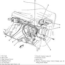 blazer headlamp module one place says on the firewall there is also a daytime running light relay which is located in the underhood fuse panel it be easiest to swap out the relay first to see if this