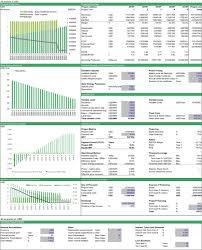 Cash Flow Summary Template Solar Energy Financial Model Template Solar Energy Cash
