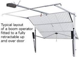 electric garage door openersElectric Garage Door Opener On Amazing Home Designing Inspiration