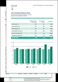 Salary Calculator International Salary Calculator calculate the salary you will need 30