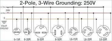 6 wiring diagram for plug net hubbell nema configuration chart hubbell wiring diagrams 6 wiring diagram for plug net hubbell nema configuration chart