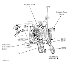 7bfr9 durango horn stopped working when lock car 2005 jeep grand cherokee horn wiring diagram