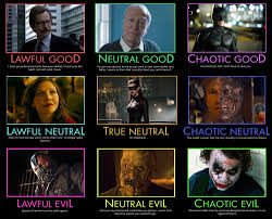 Chaotic Neutral Chart Test People As Their Alignments Evil Neutral And Good Girls