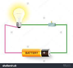 basic light switch facbooik com Basic Electrical Wiring Light Switch simple electric switch facbooik basic wiring light switch