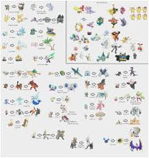 55 Faithful Pokemon Red Evolve Chart
