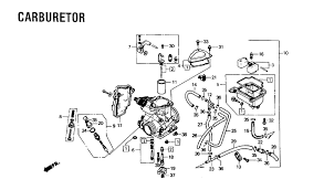 honda trx 350 carburetor diagram honda image 1986 honda fourtrax foreman 350 4x4 trx350 carburetor parts best on honda trx 350 carburetor diagram