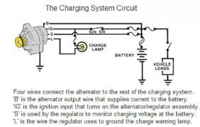 wiring diagram dodge ram 2500 charging system wiring diagram Wiring Diagram Dodge Ram 2500 wiring diagram dodge ram 2500 charging system wiring diagram wiring diagram dodge ram 2500 charging system