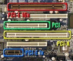 Addonics Technology Host Controller Tutorial