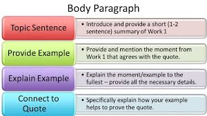 aim how do we create a chart to organize our thoughts for the  8 body