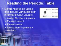 Periodic Table of Elements: Family Properties - ppt video online ...