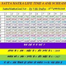 Kalyan Daily 4 Ank Life Time Chart Viki Mahautys Journalist Portfolio Muck Rack