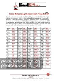 E3 Spark Plug Cross Reference Chart Onan Spark Plug Cross Reference Chart Best Picture Of
