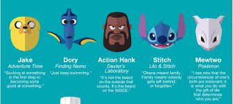 40 Life Advices From Famous Cartoon Characters Extraordinary Cartoon Quotes