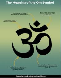 what is the om symbol and should i wear