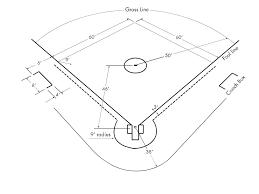 Baseball Field Template Printable Baseball Field Diagram Beautiful Diagrams Blank Co Template
