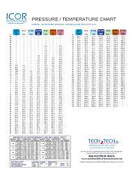 Pressure Temperature Chart 6 Free Templates In Pdf Word