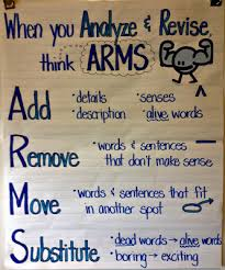 Arms And Cups Anchor Chart Writers Workshop Revising Arms Editing Cops 3rd