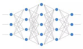 Deep Neural Network Deep Learning Cv Tricks Com