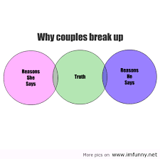 Funny Break Up Quotes Cool Funny Graphs Why Couples Break Up