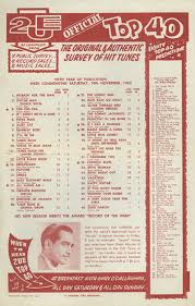 Old Top 40 Charts Top 40 Turns 60 How Music Charts Saved Australian Radio