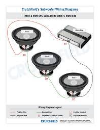 wiring 3 single 4 ohm subs data wiring diagrams \u2022 1 ohm wiring diagram wiring diagram subwoofer wire svc 2 ohm wiring diagram u2022 rh msblog co 2 12 4