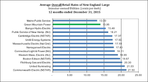 Rate Comparison Chart Rate Comparison Jasonkellyphoto Co