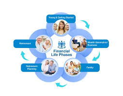 insurance needs change in diffe stages of life does your insurance meet your cur needs cooperators ca en insurance life stages life