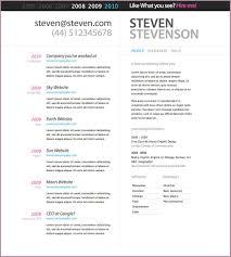 resume templates cv temple champion creek cove tx for 81 stunning professional cv template resume templates