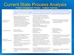Product Profitability Analysis Excel Customer Profitability Analysis Template 9 Sales Needs Excel