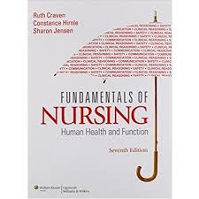 Brunner Suddarth 12 Edition Test Bank Fundamentals Of Nursing Human Health Function 7th Edition Craven Test Bank Test Bank Success