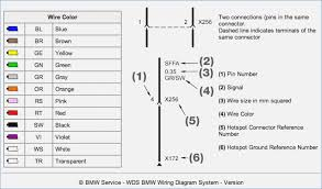 wire color code abbreviations wiring diagram for you bmw wiring color wiring diagram used automotive wire color code abbreviations wire color code abbreviations