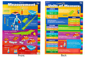 Chart Measurement Units Of Measure Double Sided