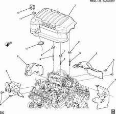 2009 gmc acadia engine cylinder diagram wiring diagram library gmc acadia engine diagram wiring diagram todays2007 acadia engine diagram wiring diagrams u2022 gmc