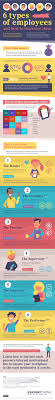 best images about strengths personality types how managers can motivate 6 employee personality types infographic via