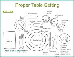 Table Setting Templates Table Setup Diagrams Schematics Online