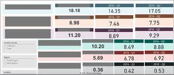 Kantime Medicare Charting Login Data Science Kantime Software