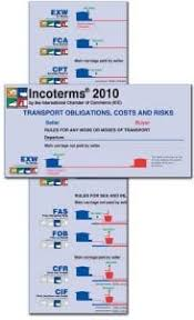 incoterms wall chart download incoterms 2010 wallchart uscib