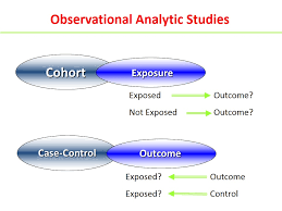case control studies howmed case control studies