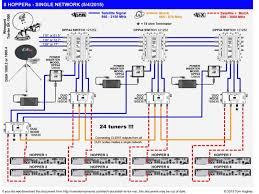 cat5 home network wiring diagram ethernet cable connection with free wiring diagram for network cable cat5 home network wiring diagram ethernet cable connection with free download on network wiring diagram