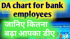 New Da Chart For Bank Employees Latest Banking Updates Da Chart For Bank Employees For All