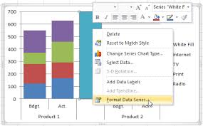 How To Create A Bar Chart In Excel 2003 How To Easily Create A Stacked Clustered Column Chart In