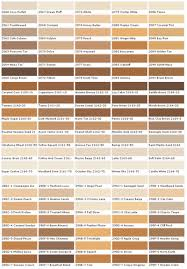 Skin Tone Chart Skin Color Chart Tumblr