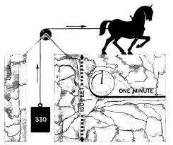 how horsepower works horsepower