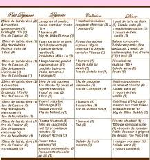 Dieta Settimanale Vegana : Best ideas about idee menu on id� e es