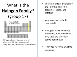 Most Active Nonmetals Periodic Table What The Halogen Family ...