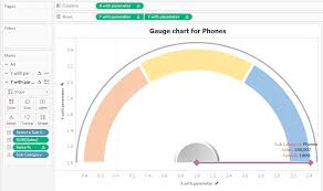 Gauge Chart In Tableau Technicaljockey